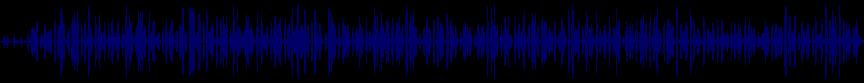 waveform of track #19981