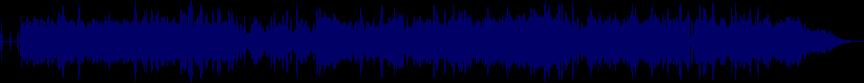 waveform of track #19993