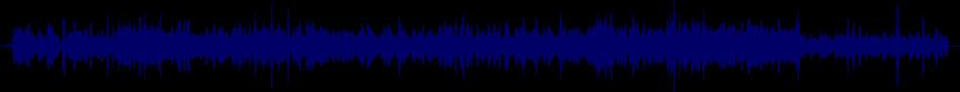 waveform of track #20003