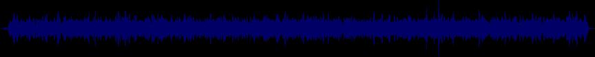 waveform of track #20004
