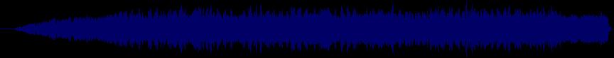 waveform of track #20007