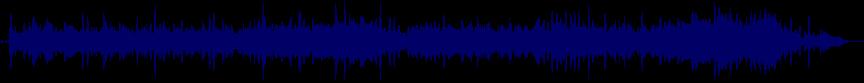 waveform of track #20013