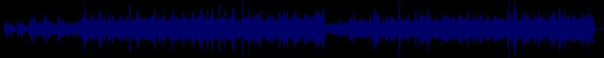 waveform of track #20014