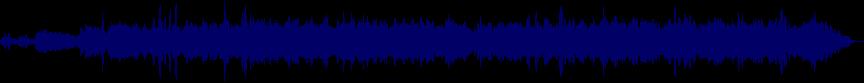 waveform of track #20016