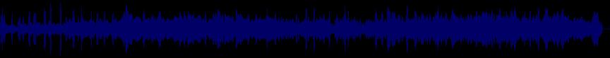 waveform of track #20021