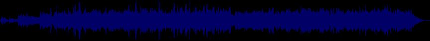 waveform of track #20022