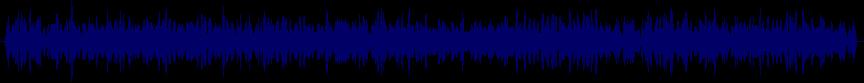 waveform of track #20024