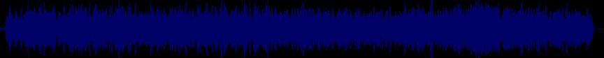 waveform of track #20025