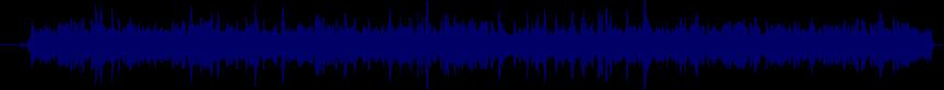 waveform of track #20027