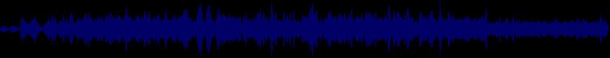 waveform of track #20032