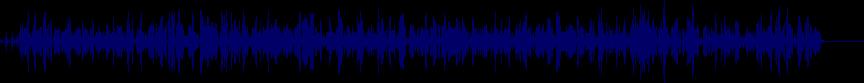 waveform of track #20034