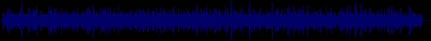 waveform of track #20038