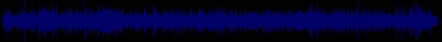 waveform of track #20042