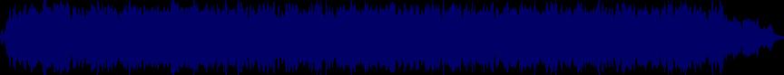waveform of track #20043