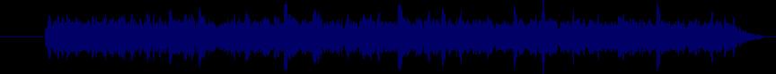 waveform of track #20044