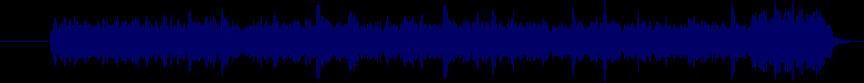 waveform of track #20045