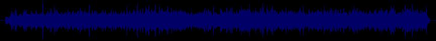 waveform of track #20052