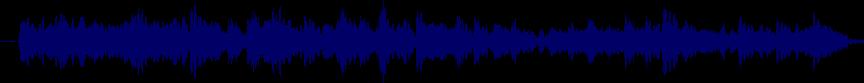 waveform of track #20053