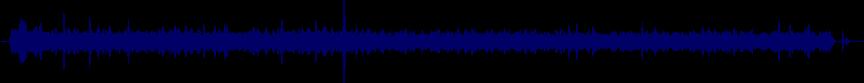 waveform of track #20058