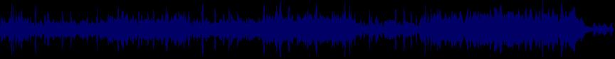 waveform of track #20059