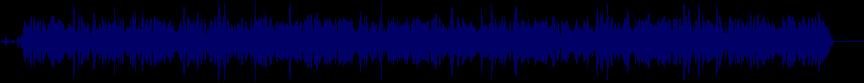 waveform of track #20060