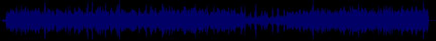 waveform of track #20068