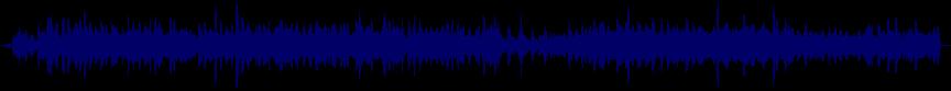 waveform of track #20069