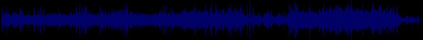 waveform of track #20073