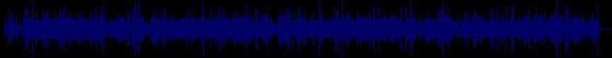 waveform of track #20077