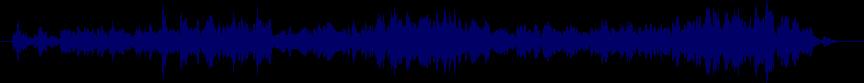 waveform of track #20078
