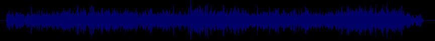 waveform of track #20082