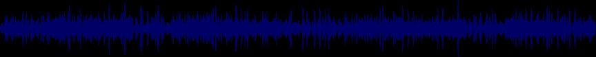 waveform of track #20083