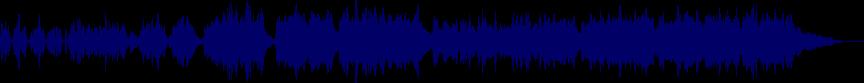 waveform of track #20084