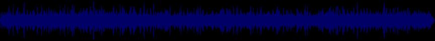 waveform of track #20087