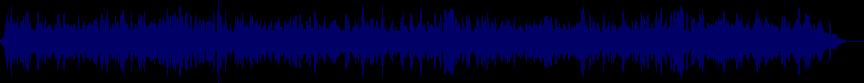 waveform of track #20091