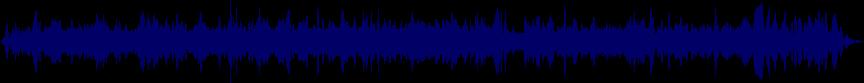 waveform of track #20093