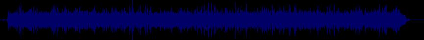 waveform of track #20100