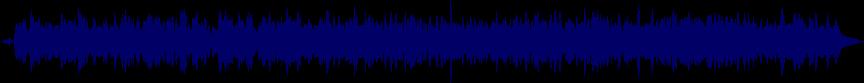 waveform of track #20103