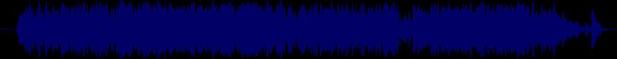 waveform of track #20122