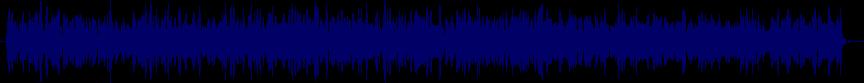 waveform of track #20139