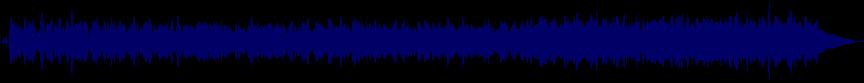 waveform of track #20140