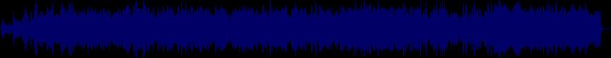 waveform of track #20148
