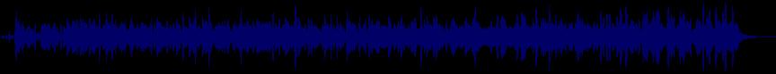 waveform of track #20150