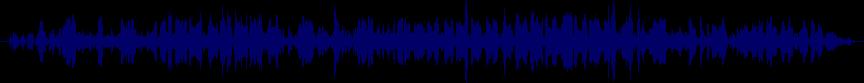 waveform of track #20151