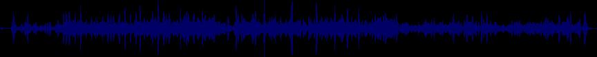 waveform of track #20153