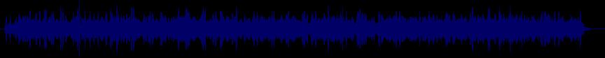 waveform of track #20159