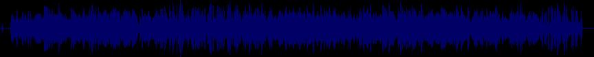 waveform of track #20162