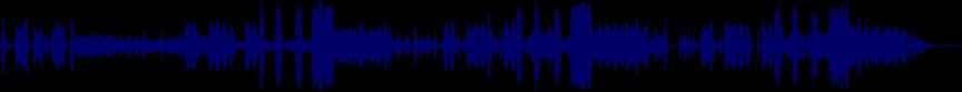 waveform of track #20168