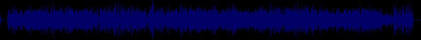 waveform of track #20169