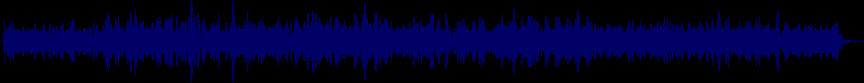 waveform of track #20172